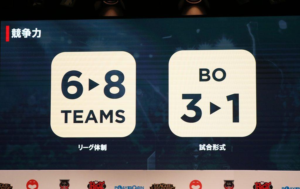 このチームの増加に伴い試合形式も変更