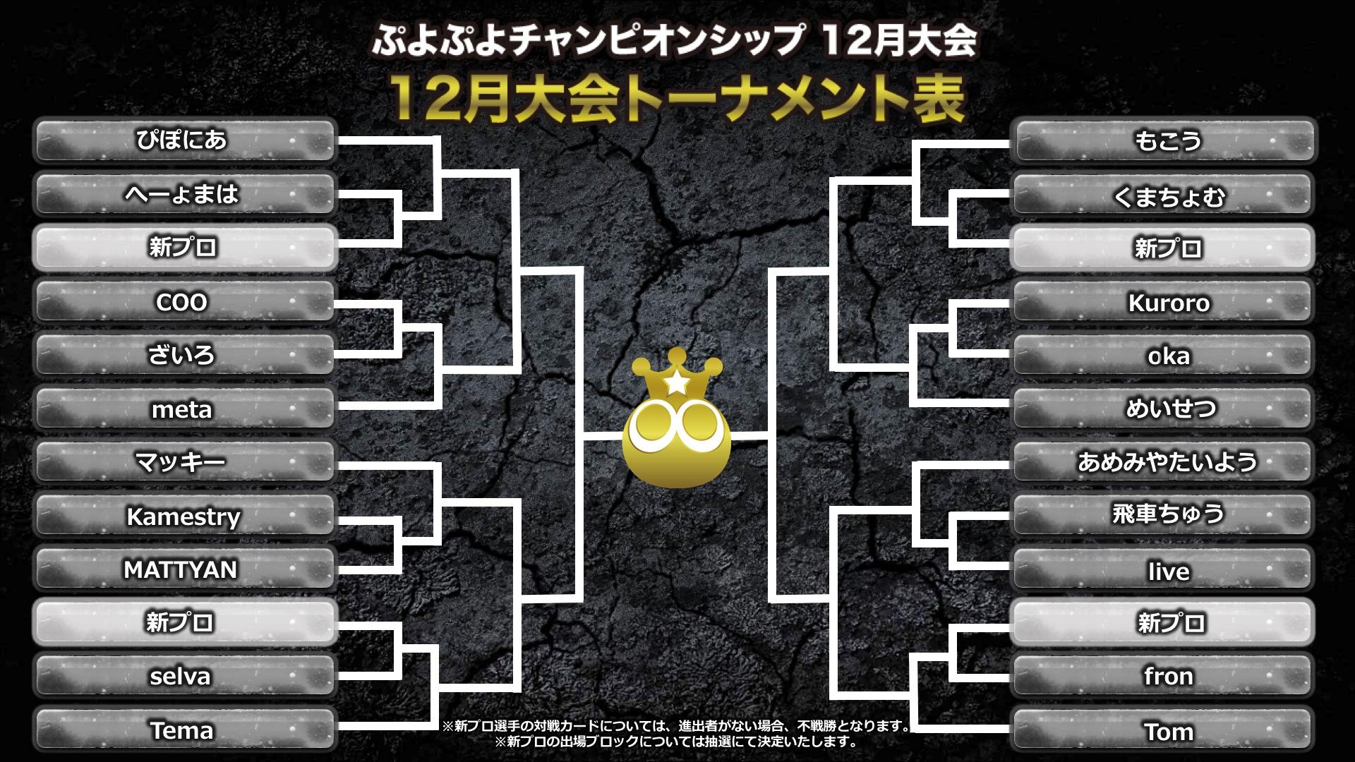 「ぷよぷよチャンピオンシップ」2018年度12月大会トーナメント表