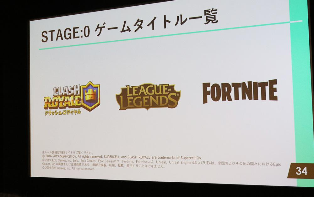 大会での採用競技は『クラッシュロワイヤル』、『League of Legends』、『FORTNITE』の3種目