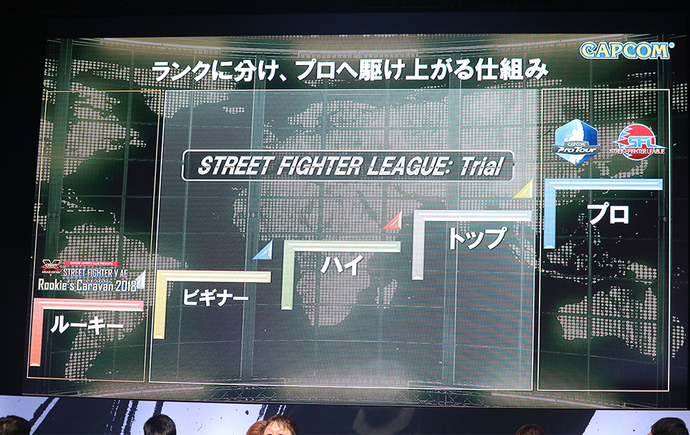 STREET FIGHTER LEAGUE:Trial