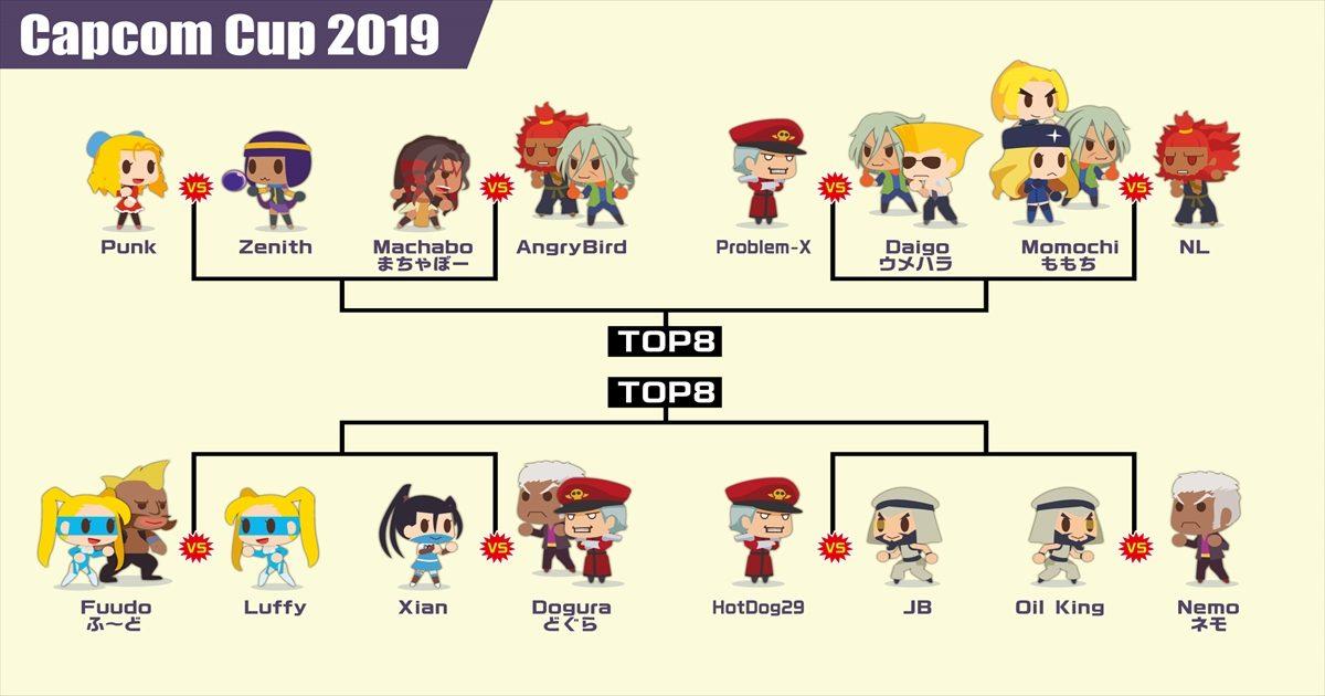 【ストV】世界大会「Capcom Cup 2019」のトーナメント表をイラスト化した作品が分かりやすいと話題に