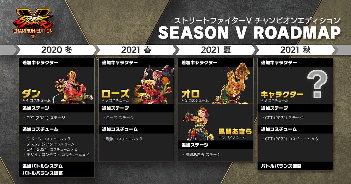 ストリートファイターV シーズンVの最新情報が公開 追加キャラクター「ダン」「ローズ」「オロ」「風間あきら」が発表