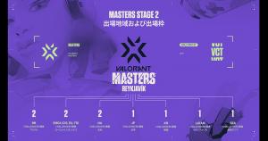 優勝は北米「Sentinels」VALORANT Champions Tour 2021 - Stage 2 Masters - Reykjavík スケジュール・結果まとめ